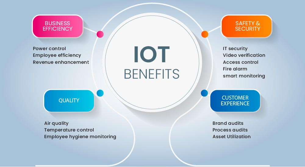 IoT-business-benefits